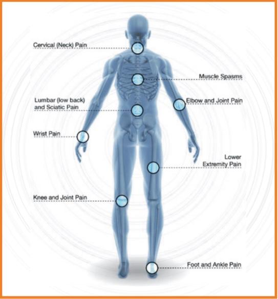 quadrastep orthoses system